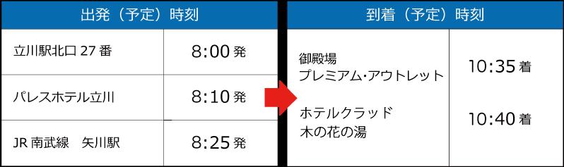 立川・矢川→御殿場プレミアム・アウトレット、ホテルクラッド・木の花の湯の時刻表