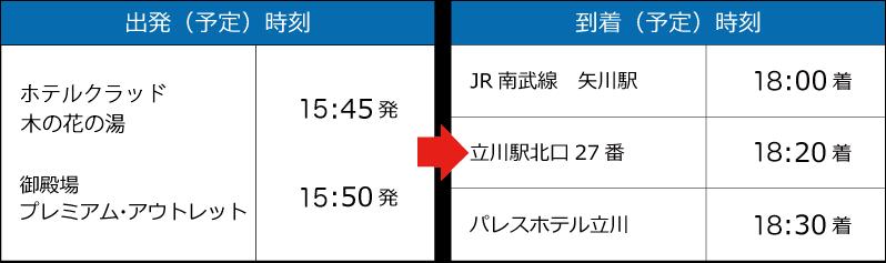 御殿場プレミアム・アウトレット、ホテルクラッド・木の花の湯→立川・矢川便の時刻表