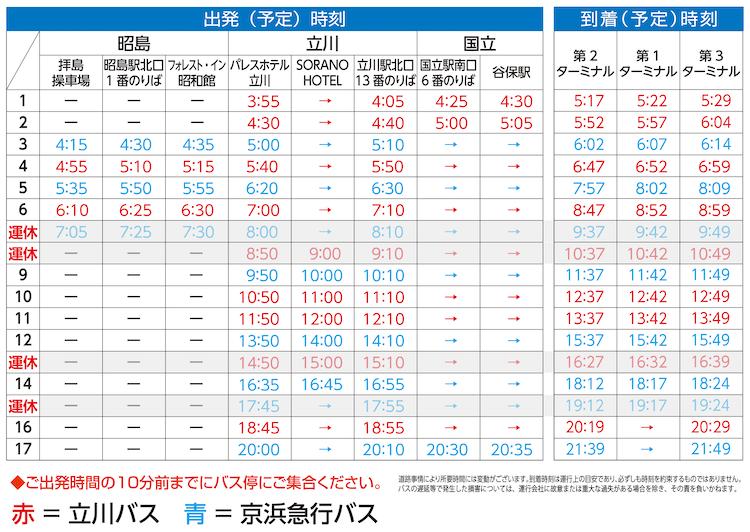 昭島エリア・立川エリア → 羽田空港便の時刻表