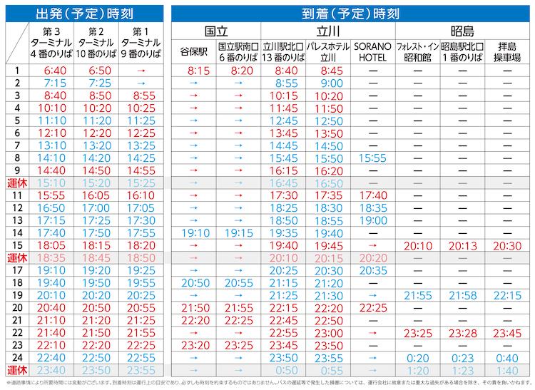 羽田空港 → 谷保・国立・立川・昭島便時刻表