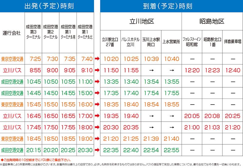 成田空港 → 立川エリア・昭島エリアの時刻表