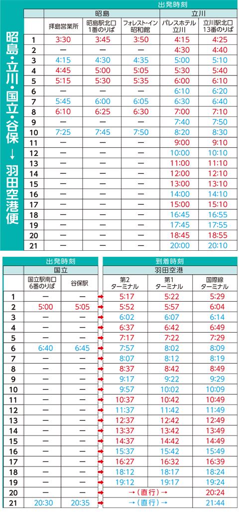 sp用 昭島・立川・国立・谷保 → 羽田空港便の時刻表