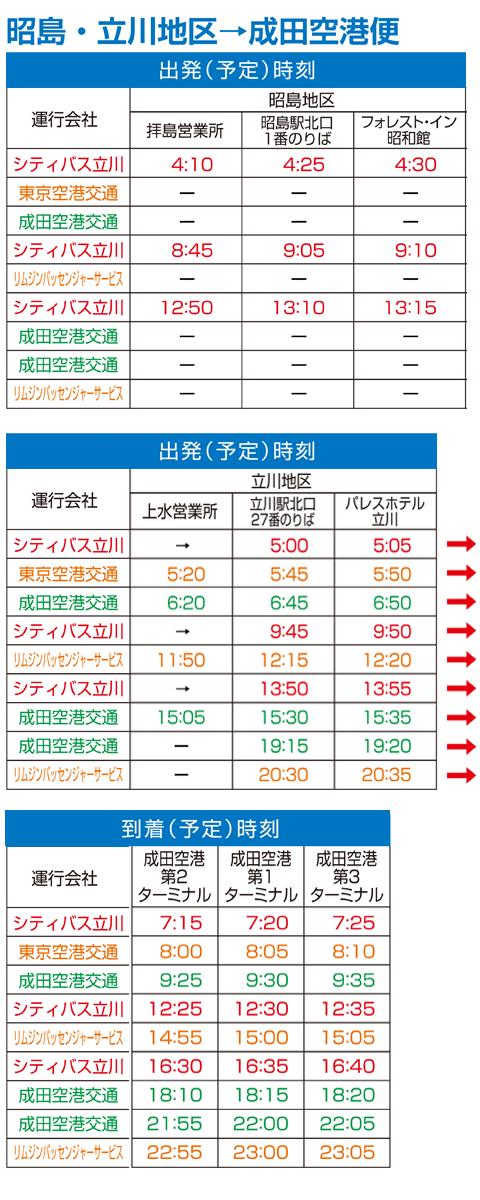 昭島エリア・立川エリア → 成田空港便の時刻表